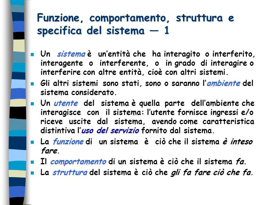 Funzione, comportamento, struttura e specifica del sistema 1 sistema n Un sistema è unentità che ha interagito o interferito, interagente o interferente, o in grado di interagire o interferire con altre entità, cioè con altri sistemi.