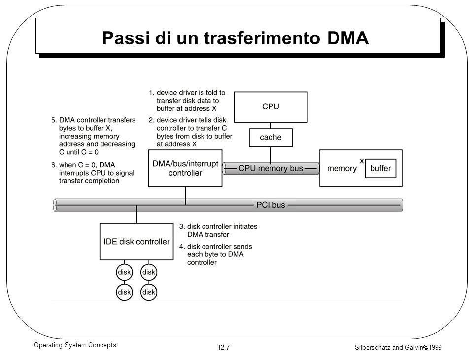Silberschatz and Galvin 1999 12.7 Operating System Concepts Passi di un trasferimento DMA