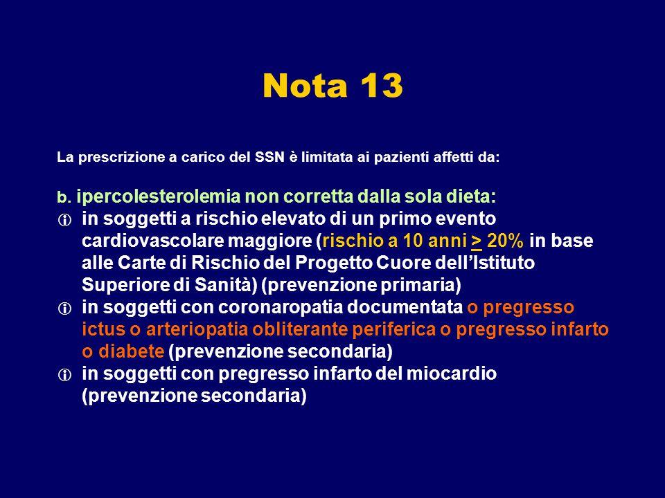Nota 13 La prescrizione a carico del SSN è limitata ai pazienti affetti da: b. ipercolesterolemia non corretta dalla sola dieta: in soggetti a rischio