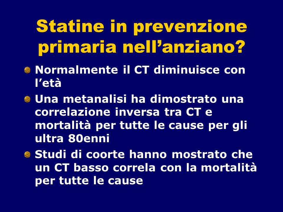 Statine in prevenzione primaria nellanziano? Normalmente il CT diminuisce con letà Una metanalisi ha dimostrato una correlazione inversa tra CT e mort