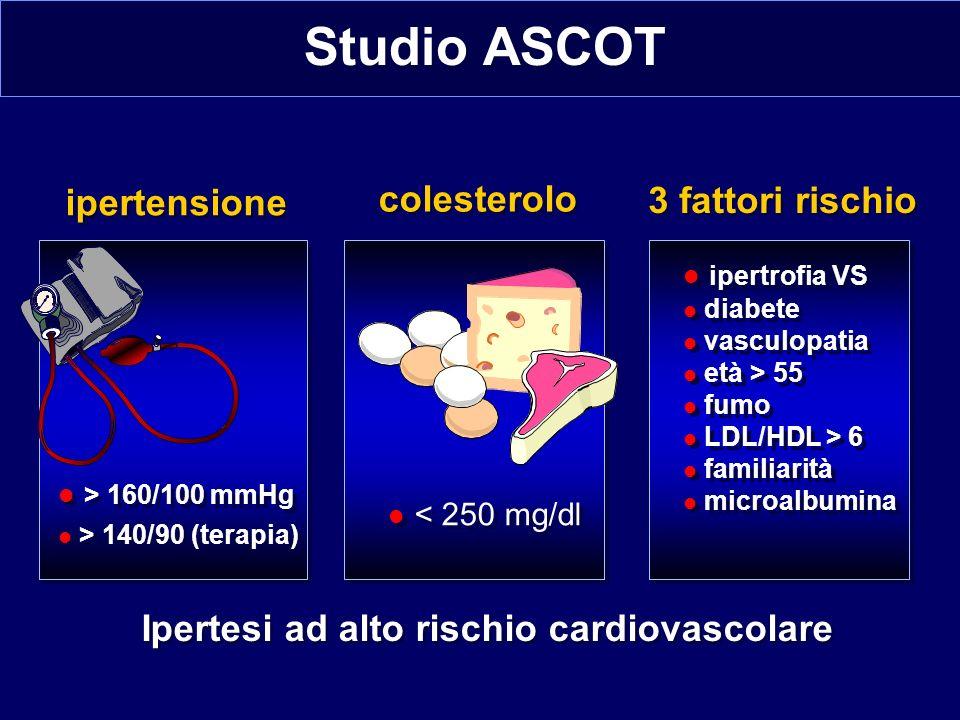 Studio ASCOT Ipertesi ad alto rischio cardiovascolare 3 fattori rischio ipertrofia VS diabete vasculopatia età > 55 fumo LDL/HDL > 6 familiarità micro