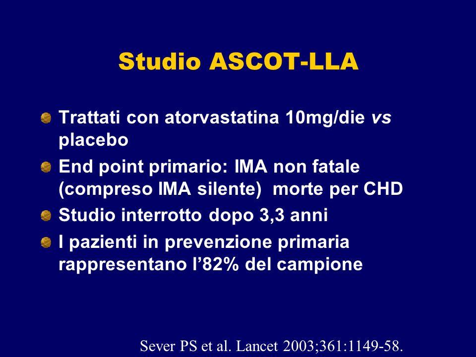 Studio ASCOT-LLA Trattati con atorvastatina 10mg/die vs placebo End point primario: IMA non fatale (compreso IMA silente) morte per CHD Studio interro