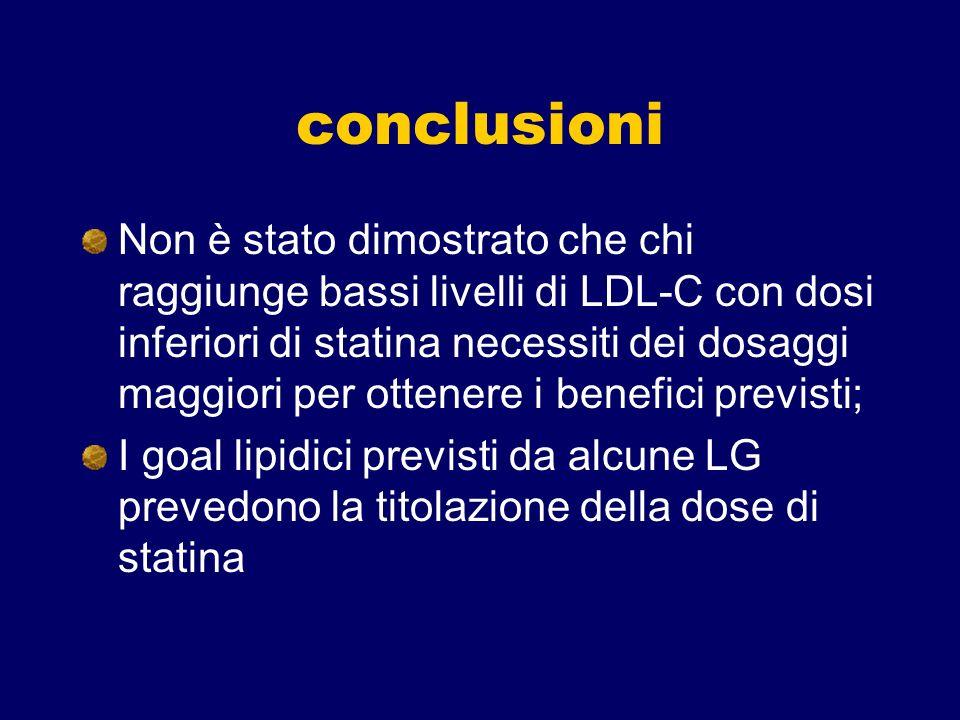 conclusioni Non è stato dimostrato che chi raggiunge bassi livelli di LDL-C con dosi inferiori di statina necessiti dei dosaggi maggiori per ottenere