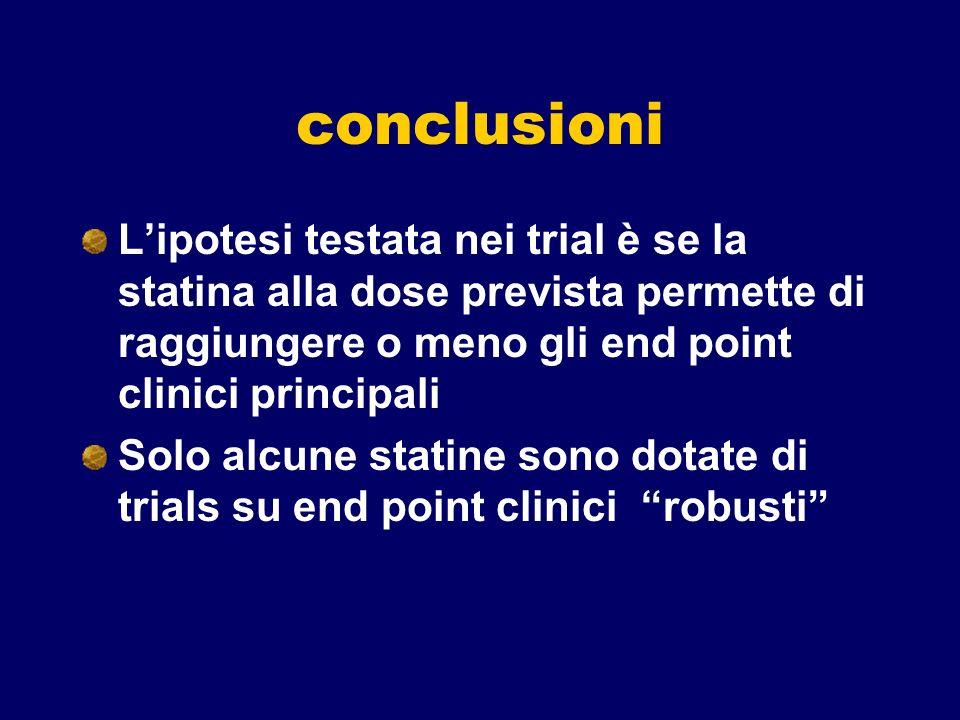 conclusioni Lipotesi testata nei trial è se la statina alla dose prevista permette di raggiungere o meno gli end point clinici principali Solo alcune