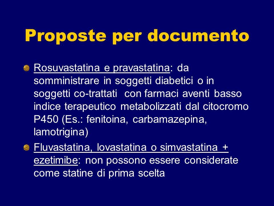 Proposte per documento Rosuvastatina e pravastatina: da somministrare in soggetti diabetici o in soggetti co-trattati con farmaci aventi basso indice