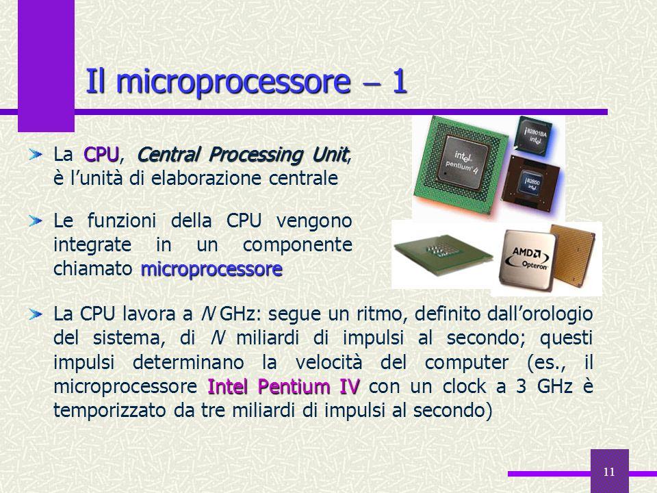11 Il microprocessore 1 Intel Pentium IV La CPU lavora a N GHz: segue un ritmo, definito dallorologio del sistema, di N miliardi di impulsi al secondo