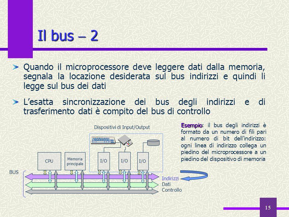 15 Il bus 2 Quando il microprocessore deve leggere dati dalla memoria, segnala la locazione desiderata sul bus indirizzi e quindi li legge sul bus dei