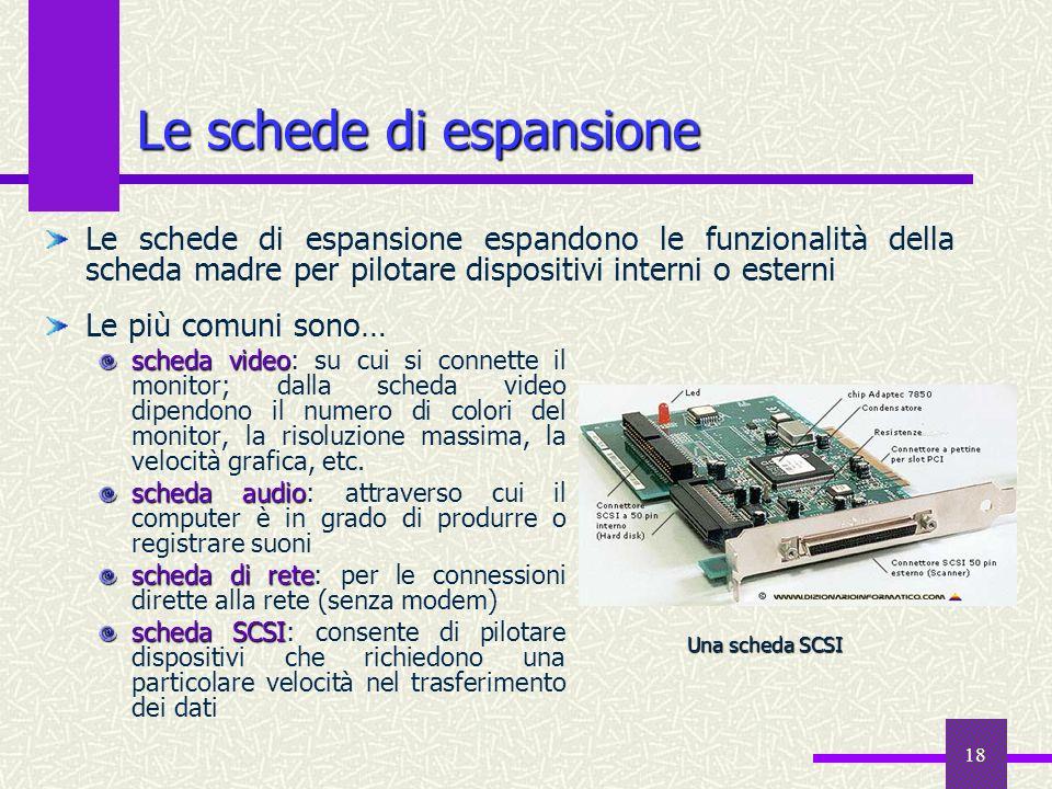 18 Le schede di espansione Le più comuni sono… scheda video scheda video: su cui si connette il monitor; dalla scheda video dipendono il numero di col