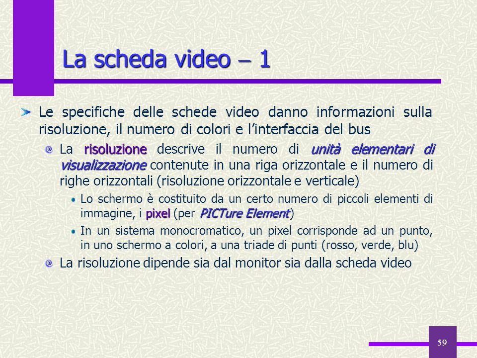 59 La scheda video 1 Le specifiche delle schede video danno informazioni sulla risoluzione, il numero di colori e linterfaccia del bus risoluzioneunit