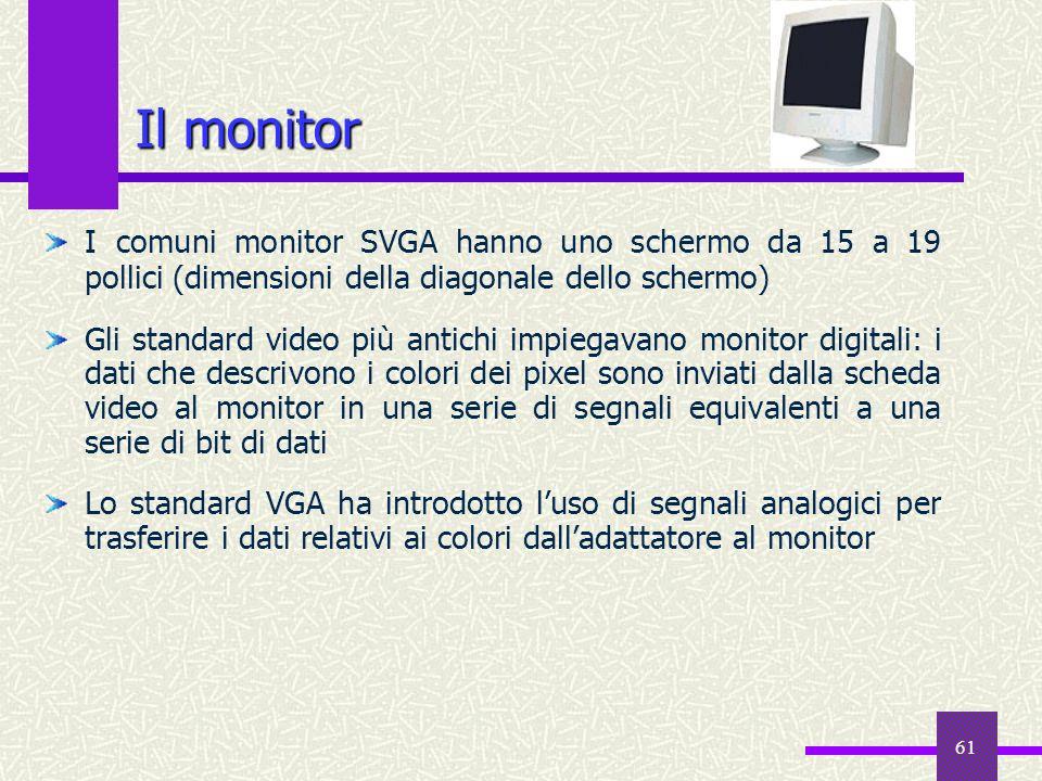 61 Il monitor I comuni monitor SVGA hanno uno schermo da 15 a 19 pollici (dimensioni della diagonale dello schermo) Gli standard video più antichi imp