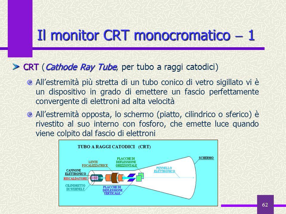 62 Il monitor CRT monocromatico 1 CRTCathode Ray Tube CRT (Cathode Ray Tube, per tubo a raggi catodici) Allestremità più stretta di un tubo conico di