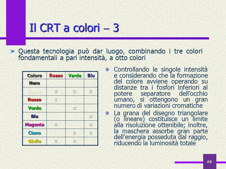 68 Il CRT a colori 3 Controllando le singole intensità e considerando che la formazione del colore avviene operando su distanze tra i fosfori inferior