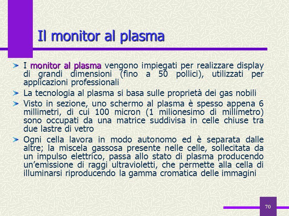 70 Il monitor al plasma monitor al plasma I monitor al plasma vengono impiegati per realizzare display di grandi dimensioni (fino a 50 pollici), utili