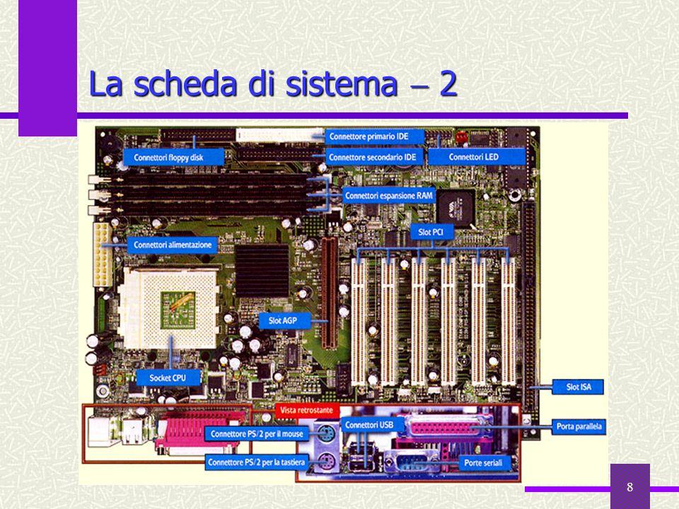 59 La scheda video 1 Le specifiche delle schede video danno informazioni sulla risoluzione, il numero di colori e linterfaccia del bus risoluzioneunità elementari di visualizzazione La risoluzione descrive il numero di unità elementari di visualizzazione contenute in una riga orizzontale e il numero di righe orizzontali (risoluzione orizzontale e verticale) pixelPICTure Element Lo schermo è costituito da un certo numero di piccoli elementi di immagine, i pixel (per PICTure Element ) In un sistema monocromatico, un pixel corrisponde ad un punto, in uno schermo a colori, a una triade di punti (rosso, verde, blu) La risoluzione dipende sia dal monitor sia dalla scheda video