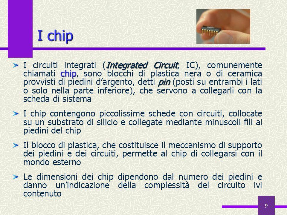 20 I chip ausiliari 2 Tuttavia, non tutti i circuiti del PC lavorano al ritmo dellorologio di sistema… sincroniasincroni Se lo fanno sono sincroni, in caso contrario asincroni Esempio Esempio: quando viene usata la tastiera, non si possono sincronizzare le battute (che dipendono dalloperatore umano) la tastiera è una periferica asincrona dispositivo di controllo dellinterrupt Gli eventi asincroni sono gestiti dal dispositivo di controllo dellinterrupt In una comunicazione asincrona, i dispositivi che comunicano (es., la tastiera e il microprocessore) non funzionano allo stesso ritmo ed è necessario un dispositivo addizionale che controlli se levento asincrono si è verificato