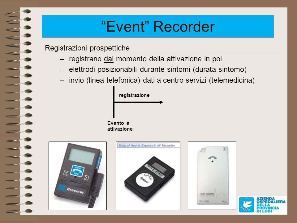 Event Recorder Registrazioni prospettiche –registrano dal momento della attivazione in poi –elettrodi posizionabili durante sintomi (durata sintomo) –
