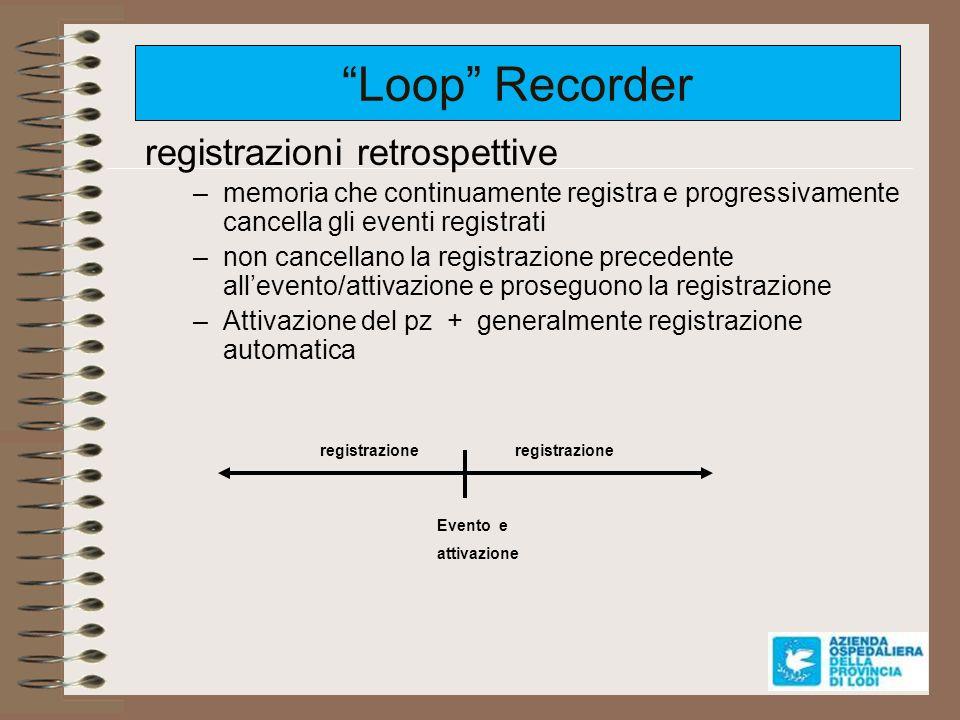 Loop Recorder registrazioni retrospettive –memoria che continuamente registra e progressivamente cancella gli eventi registrati –non cancellano la reg