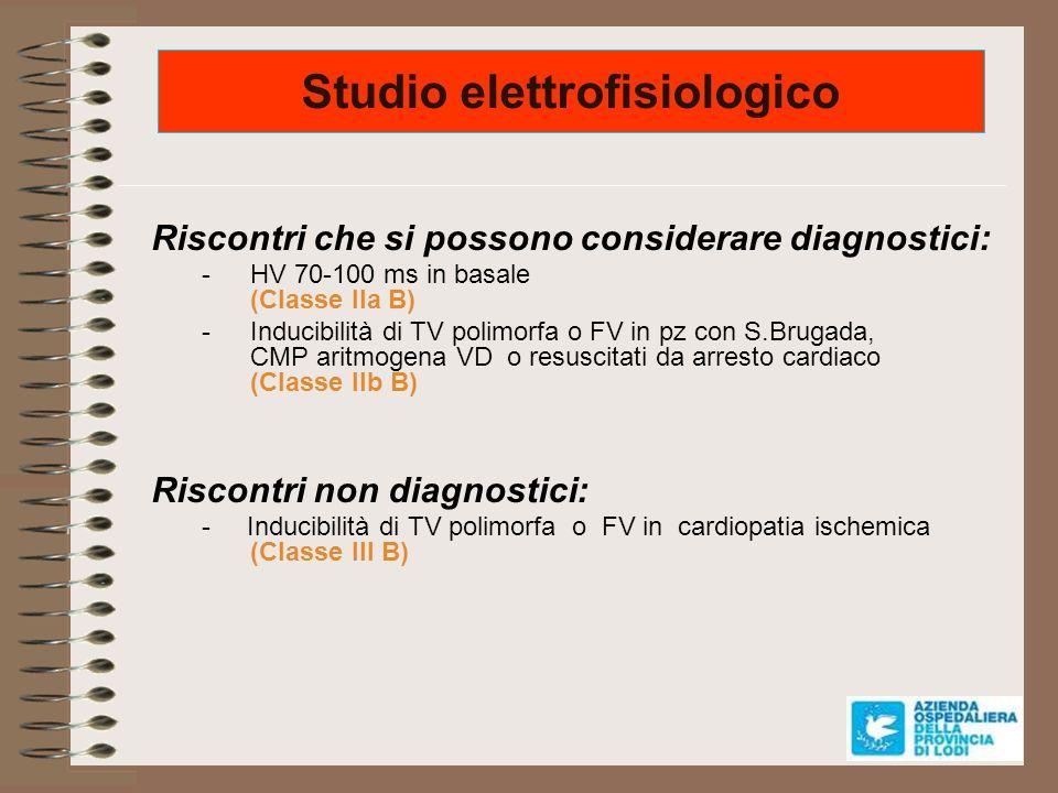 Studio elettrofisiologico Riscontri che si possono considerare diagnostici: -HV 70-100 ms in basale (Classe IIa B) -Inducibilità di TV polimorfa o FV