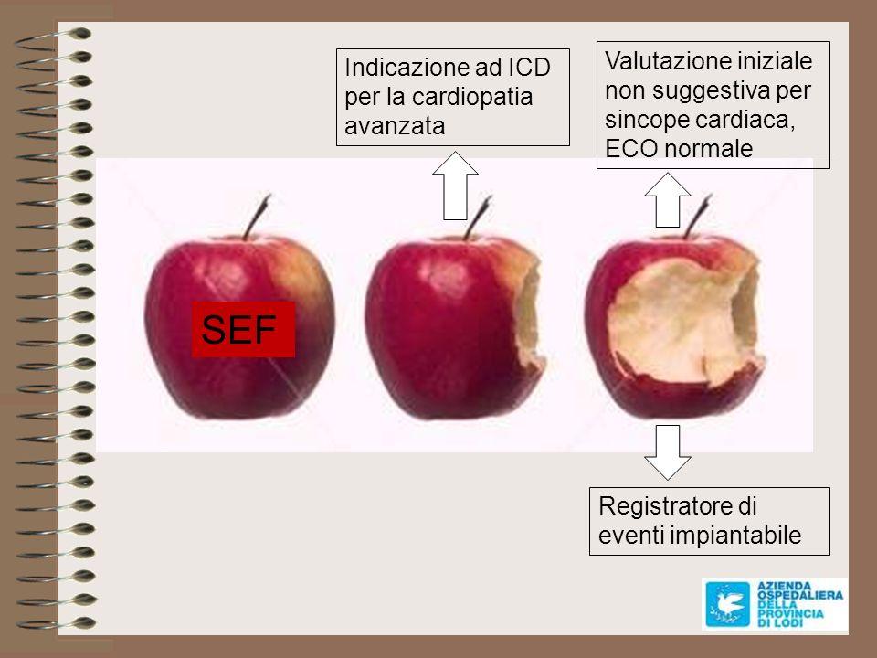 Registratore di eventi impiantabile SEF Indicazione ad ICD per la cardiopatia avanzata Valutazione iniziale non suggestiva per sincope cardiaca, ECO n