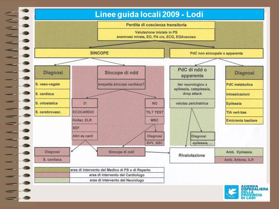 Linee guida locali 2009 - Lodi