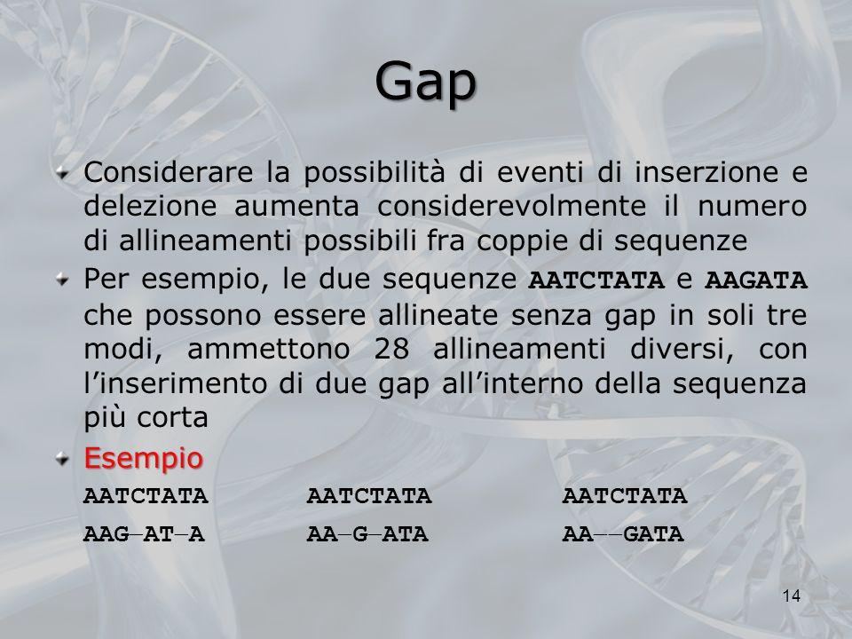 Gap Considerare la possibilità di eventi di inserzione e delezione aumenta considerevolmente il numero di allineamenti possibili fra coppie di sequenz