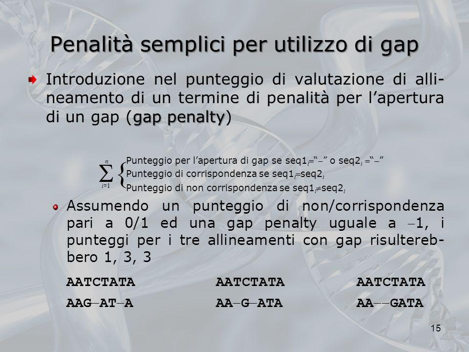 Penalità semplici per utilizzo di gap gap penalty Introduzione nel punteggio di valutazione di alli- neamento di un termine di penalità per lapertura