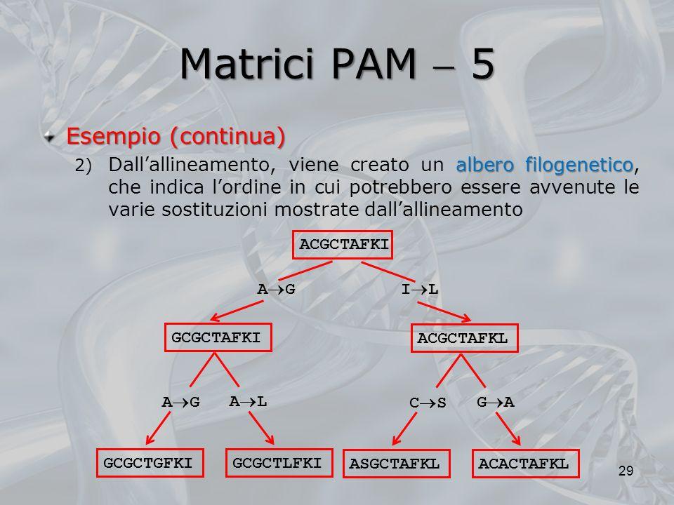 Matrici PAM 5 29 ACGCTAFKI ACACTAFKL G A I L ACGCTAFKL C S ASGCTAFKL GCGCTLFKI A L A G GCGCTAFKI A G GCGCTGFKI Esempio (continua) albero filogenetico