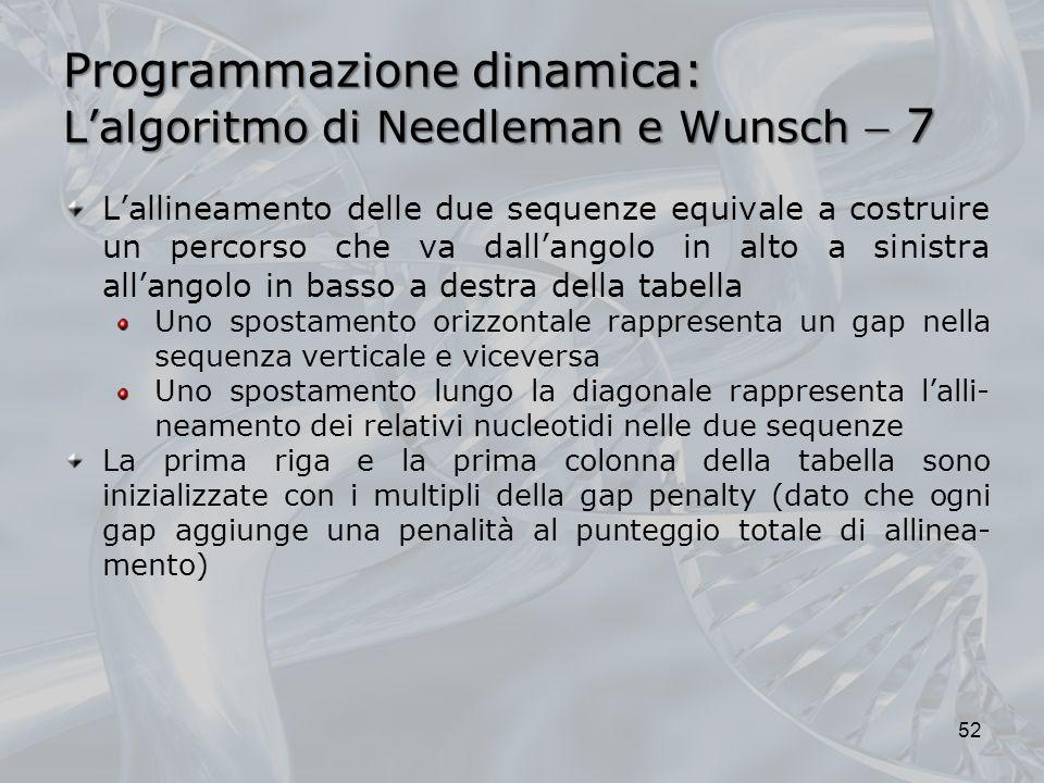 Programmazione dinamica: Lalgoritmo di Needleman e Wunsch 7 52 Lallineamento delle due sequenze equivale a costruire un percorso che va dallangolo in