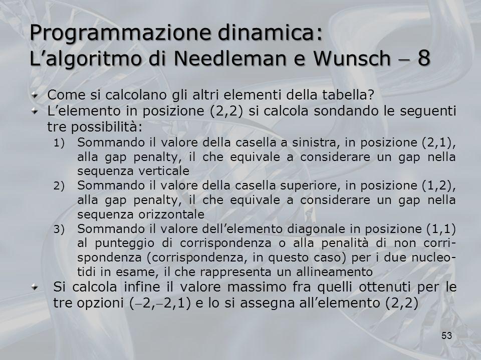 Programmazione dinamica: Lalgoritmo di Needleman e Wunsch 8 53 Come si calcolano gli altri elementi della tabella? Lelemento in posizione (2,2) si cal