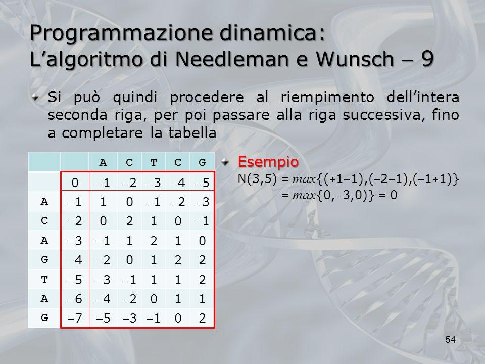 Programmazione dinamica: Lalgoritmo di Needleman e Wunsch 9 54 Si può quindi procedere al riempimento dellintera seconda riga, per poi passare alla ri