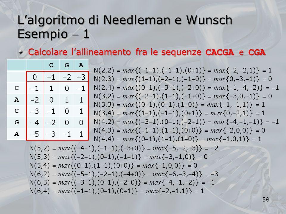 Lalgoritmo di Needleman e Wunsch Esempio 1 59 CGA 0 123 C 1 10 1 A 2 011 C 31 01 G 42 00 A 531 1 Calcolare lallineamento fra le sequenze CACGA e CGA N