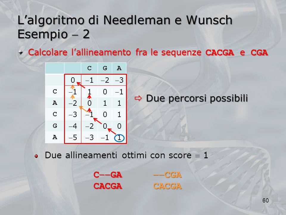 Lalgoritmo di Needleman e Wunsch Esempio 2 60 CGA 0 123 C 1 10 1 A 2 011 C 31 01 G 42 00 A 531 1 Calcolare lallineamento fra le sequenze CACGA e CGA D