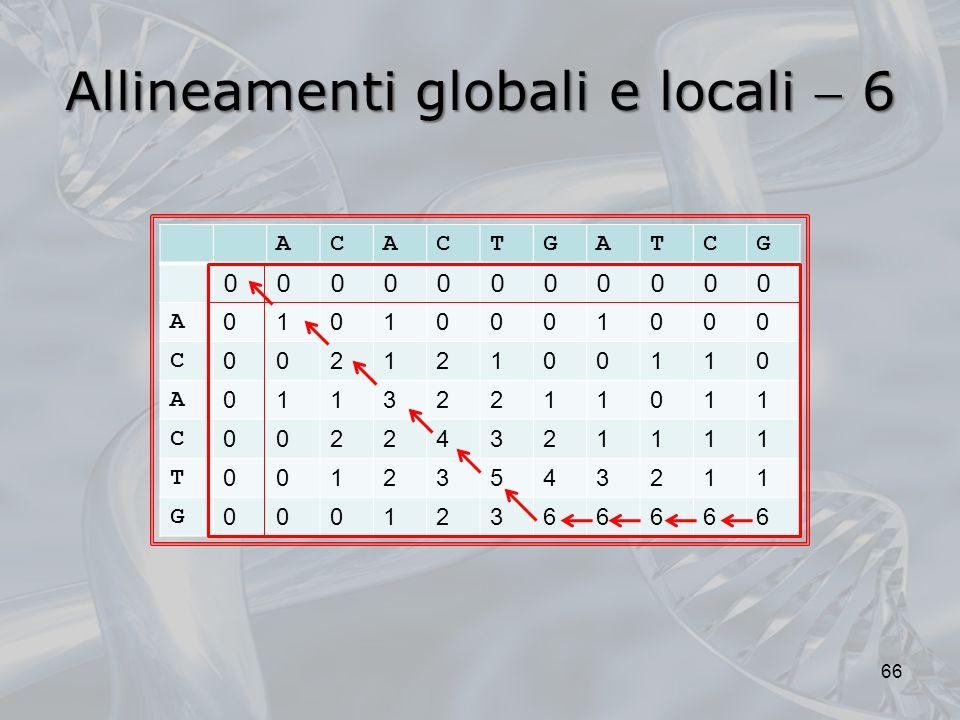 Allineamenti globali e locali 6 66 ACACTGATCG 00000000000 A 01010001000 C 00212100110 A 01132211011 C 00224321111 T 00123543211 G 00012366666