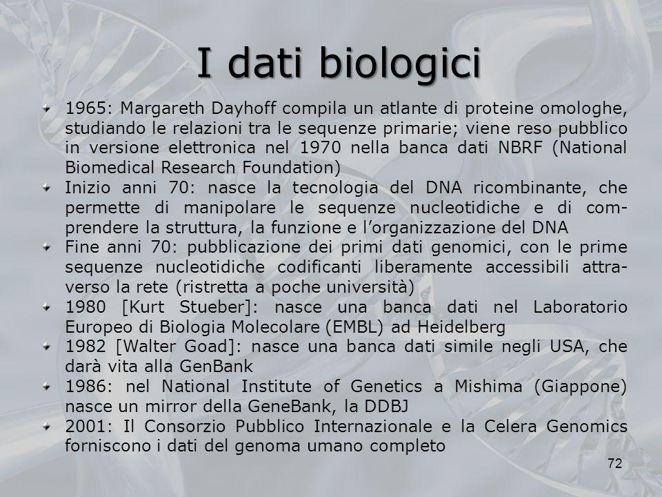 I dati biologici I dati biologici 72 1965: Margareth Dayhoff compila un atlante di proteine omologhe, studiando le relazioni tra le sequenze primarie;