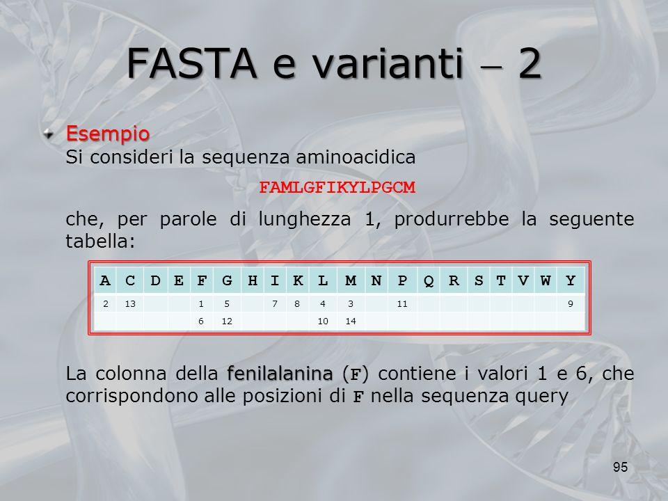 FASTA e varianti 2 95 Esempio Si consideri la sequenza aminoacidica FAMLGFIKYLPGCM che, per parole di lunghezza 1, produrrebbe la seguente tabella: fe