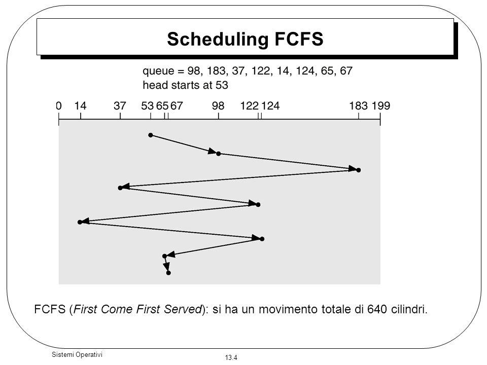 13.4 Sistemi Operativi Scheduling FCFS FCFS (First Come First Served): si ha un movimento totale di 640 cilindri.