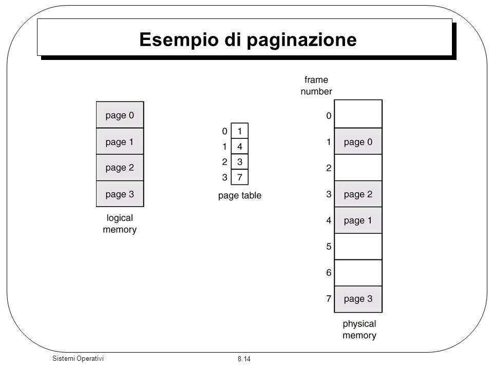 8.14 Sistemi Operativi Esempio di paginazione