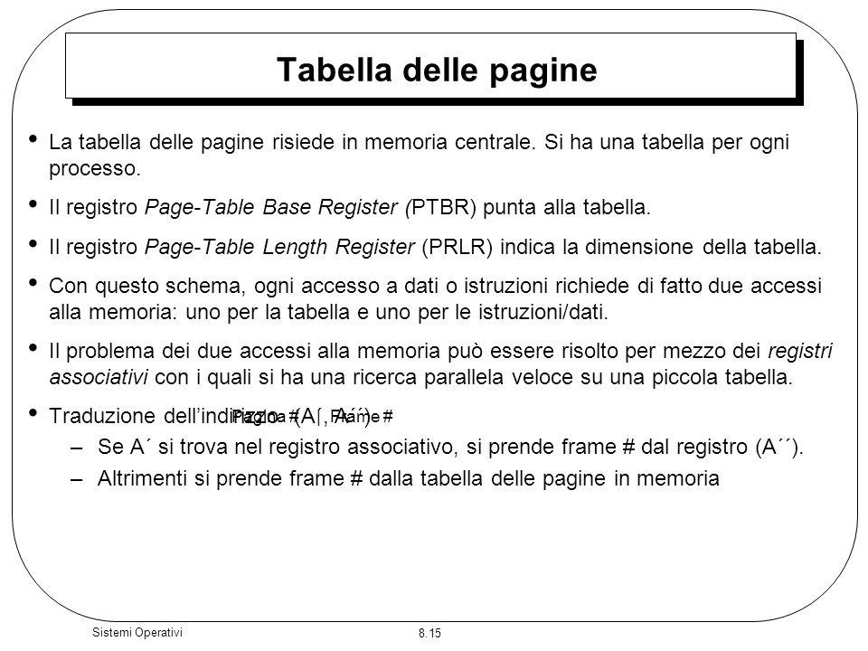 8.15 Sistemi Operativi Tabella delle pagine La tabella delle pagine risiede in memoria centrale. Si ha una tabella per ogni processo. Il registro Page