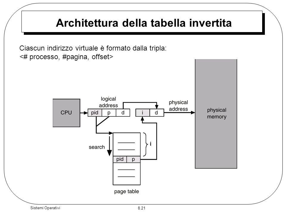 8.21 Sistemi Operativi Architettura della tabella invertita Ciascun indirizzo virtuale è formato dalla tripla:
