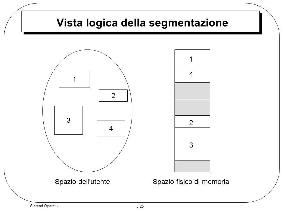 8.25 Sistemi Operativi Vista logica della segmentazione 1 3 2 4 1 4 2 3 Spazio dellutenteSpazio fisico di memoria