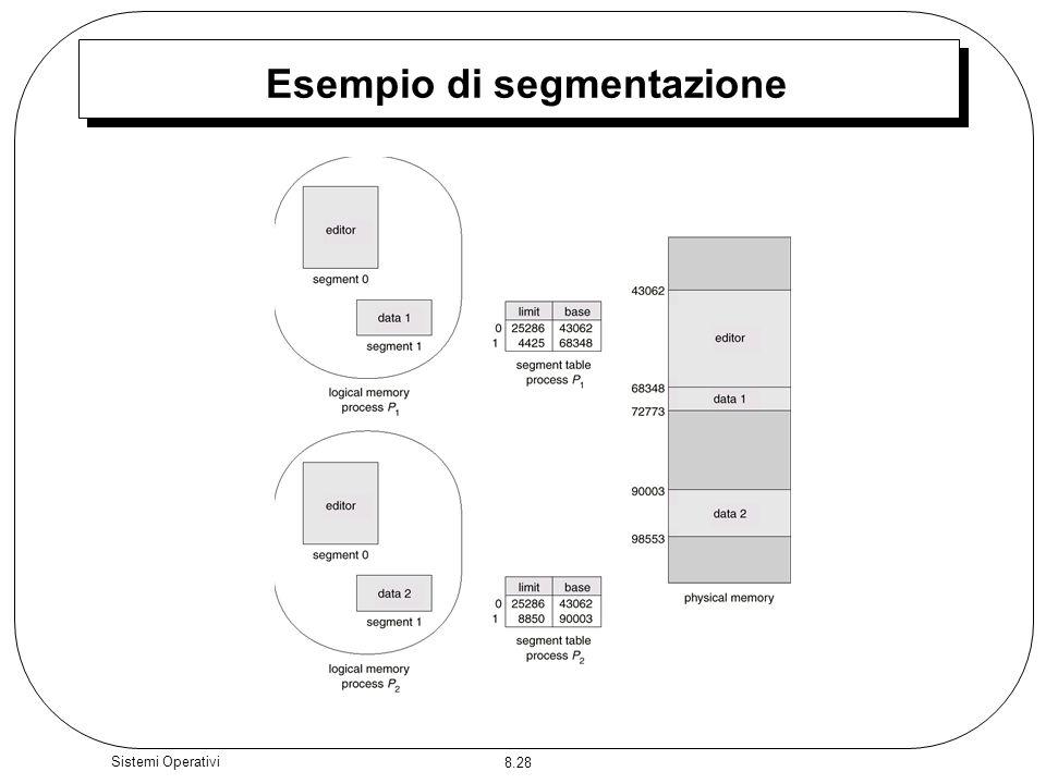 8.28 Sistemi Operativi Esempio di segmentazione