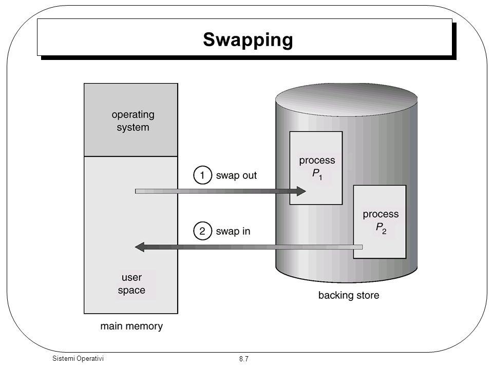 8.7 Sistemi Operativi Swapping