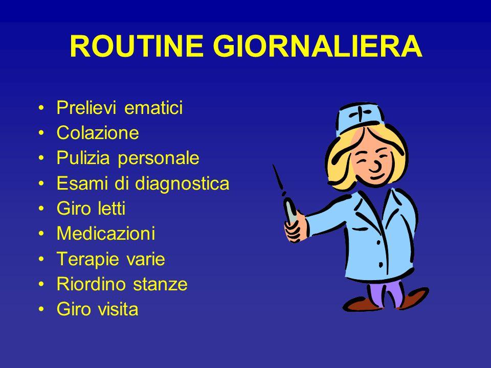 ROUTINE GIORNALIERA Prelievi ematici Colazione Pulizia personale Esami di diagnostica Giro letti Medicazioni Terapie varie Riordino stanze Giro visita