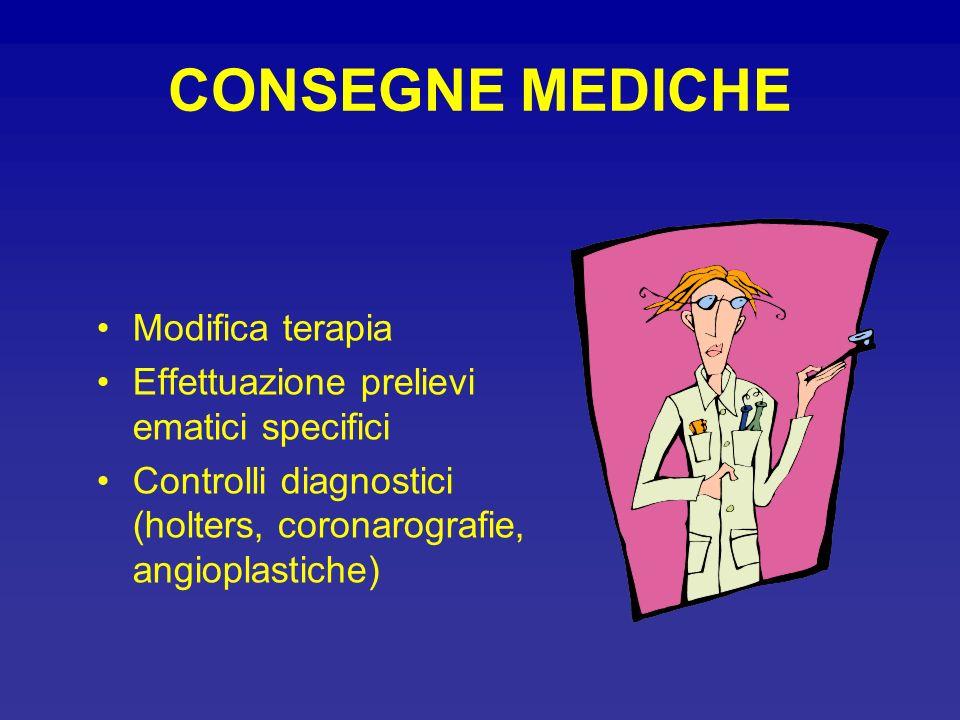 CONSEGNE MEDICHE Modifica terapia Effettuazione prelievi ematici specifici Controlli diagnostici (holters, coronarografie, angioplastiche)