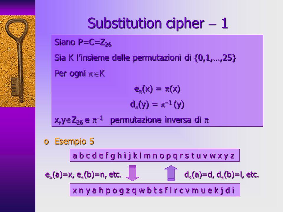 oEsempio 5 Siano P=C=Z 26 Sia K linsieme delle permutazioni di {0,1,…,25} Per ogni K e (x) = (x) d (y) = 1 (y) x,y Z 26 e 1 permutazione inversa di x,