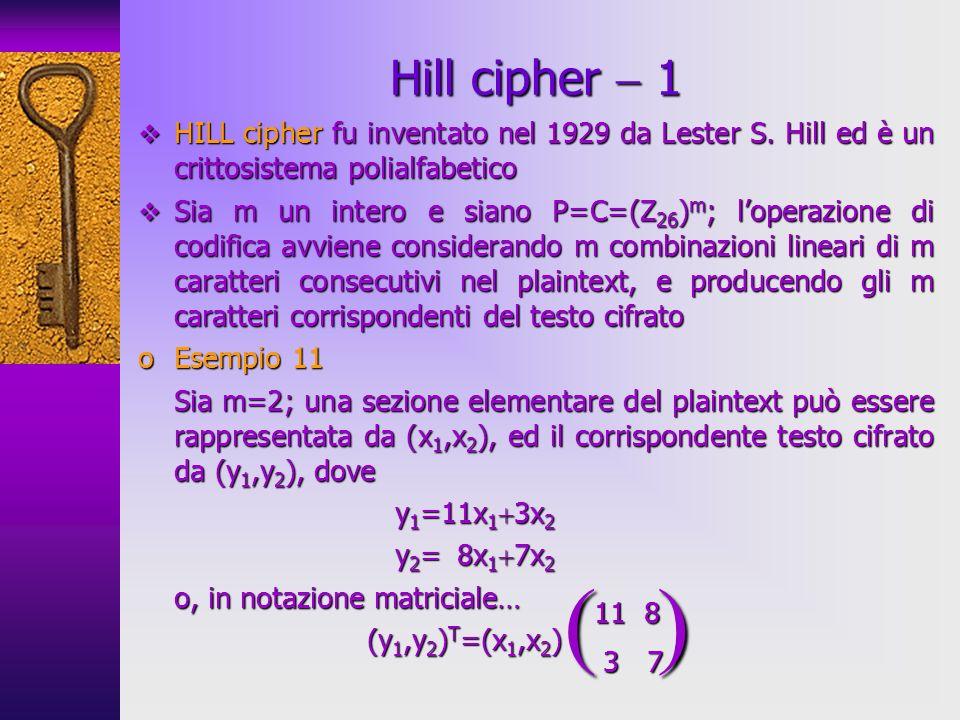 HILL cipher fu inventato nel 1929 da Lester S. Hill ed è un crittosistema polialfabetico HILL cipher fu inventato nel 1929 da Lester S. Hill ed è un c