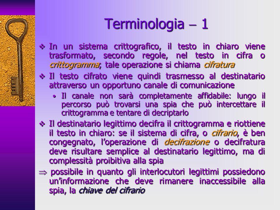 Il modello delineato è schematizzato in figura: Il modello delineato è schematizzato in figura: Si noti la distinzione tra decifrazione edecrittazione : questultima è loperazione illegittima in cui non ci si può avvalere della chiave Si noti la distinzione tra decifrazione e decrittazione : questultima è loperazione illegittima in cui non ci si può avvalere della chiave Cifratura (C), decifrazione (D1) e decrittazione (D2) Terminologia 2