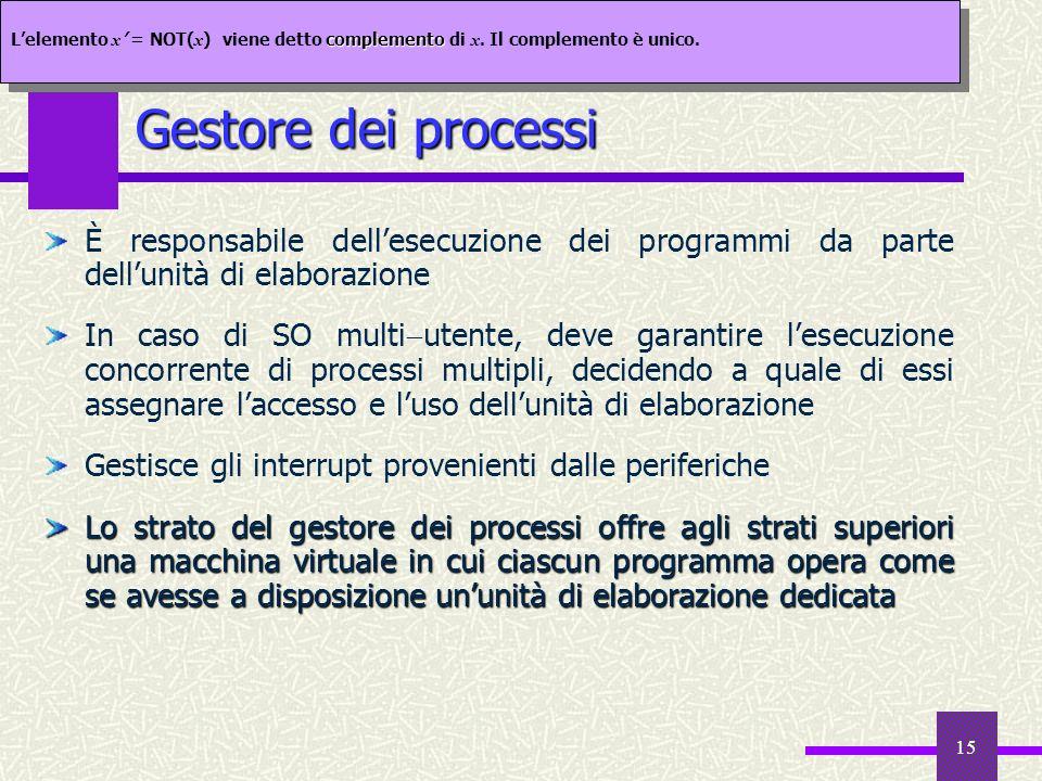 15 Gestore dei processi È responsabile dellesecuzione dei programmi da parte dellunità di elaborazione In caso di SO multi utente, deve garantire lese
