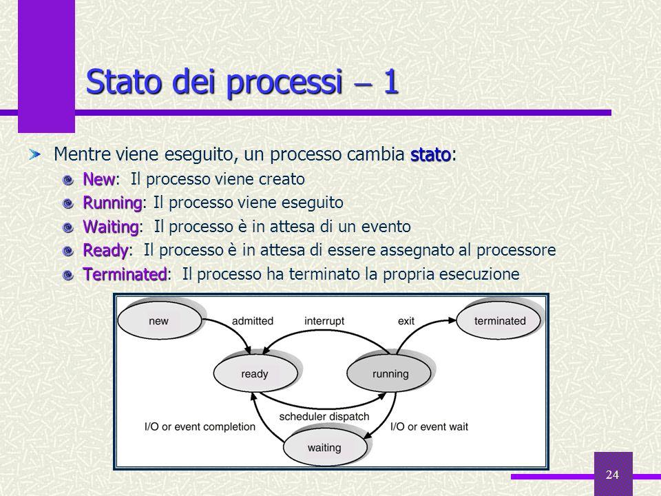 24 Stato dei processi 1 stato Mentre viene eseguito, un processo cambia stato: New New: Il processo viene creato Running Running: Il processo viene es