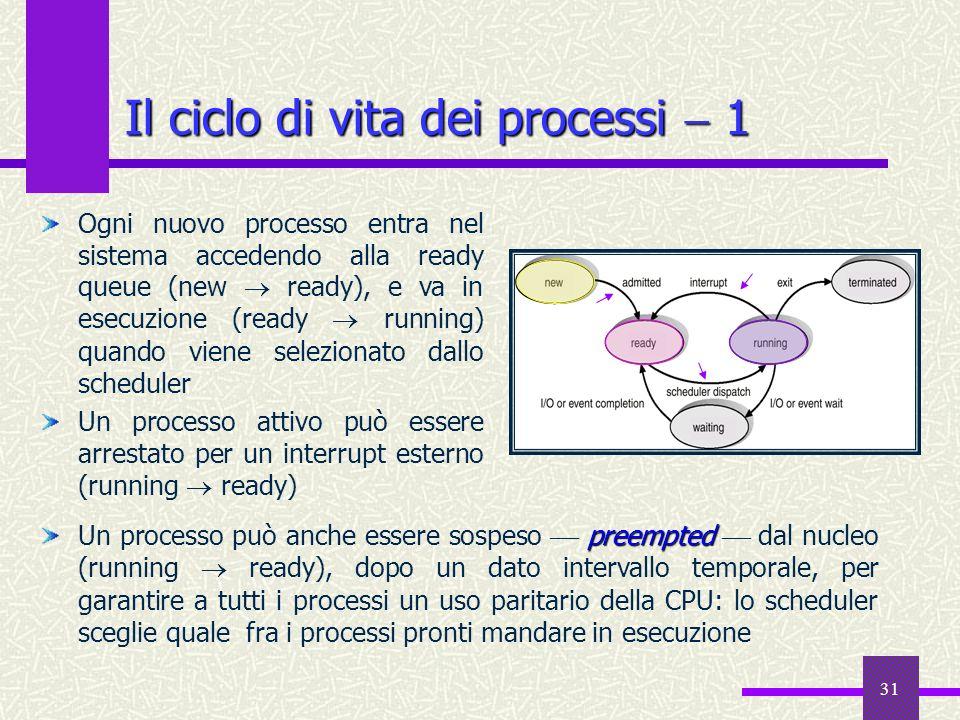 31 Il ciclo di vita dei processi 1 preempted Un processo può anche essere sospeso preempted dal nucleo (running ready), dopo un dato intervallo tempor